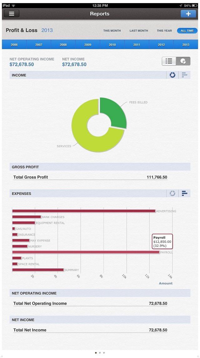 A picture of QuickBooks report